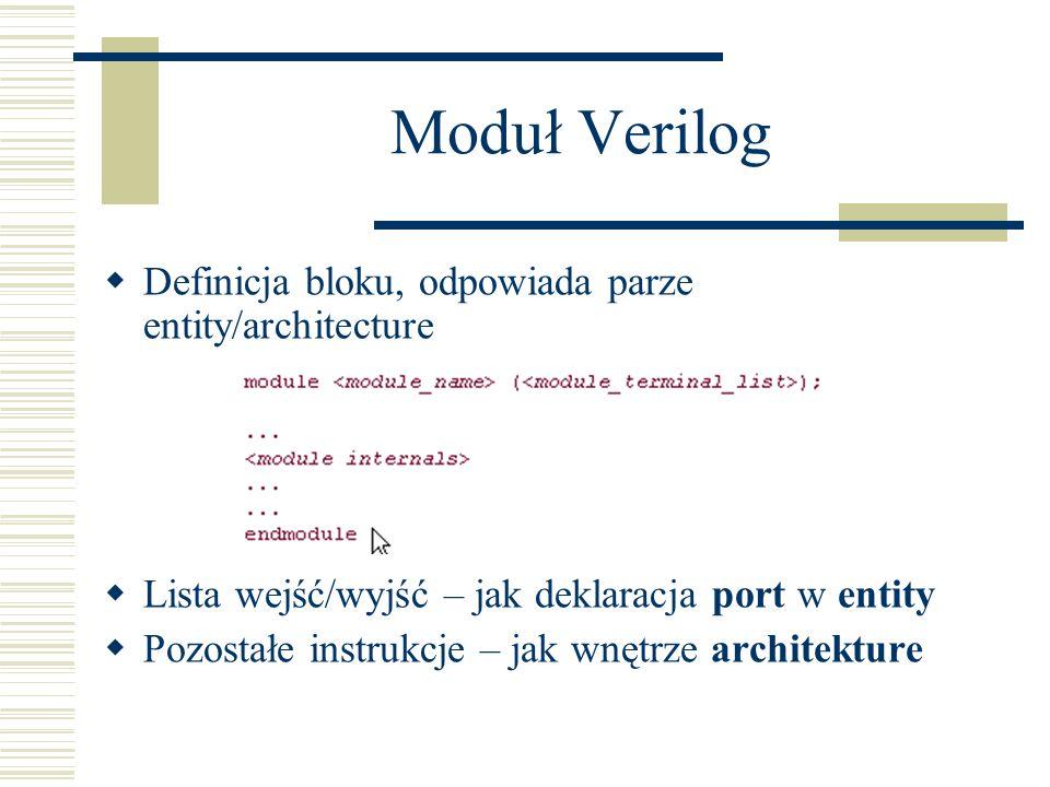 Moduł Verilog Definicja bloku, odpowiada parze entity/architecture Lista wejść/wyjść – jak deklaracja port w entity Pozostałe instrukcje – jak wnętrze