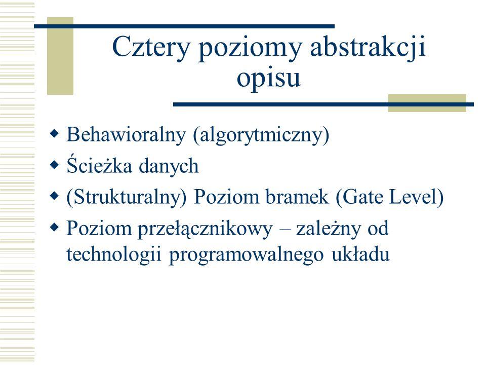 Cztery poziomy abstrakcji opisu Behawioralny (algorytmiczny) Ścieżka danych (Strukturalny) Poziom bramek (Gate Level) Poziom przełącznikowy – zależny