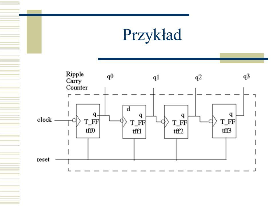 module ripple_carry_counter(q, clk, reset); output [3:0] q; input clk, reset; T_FF tff0(q[0],clk, reset); T_FF tff1(q[1],q[0], reset); T_FF tff2(q[2],q[1], reset); T_FF tff3(q[3],q[2], reset); endmodule