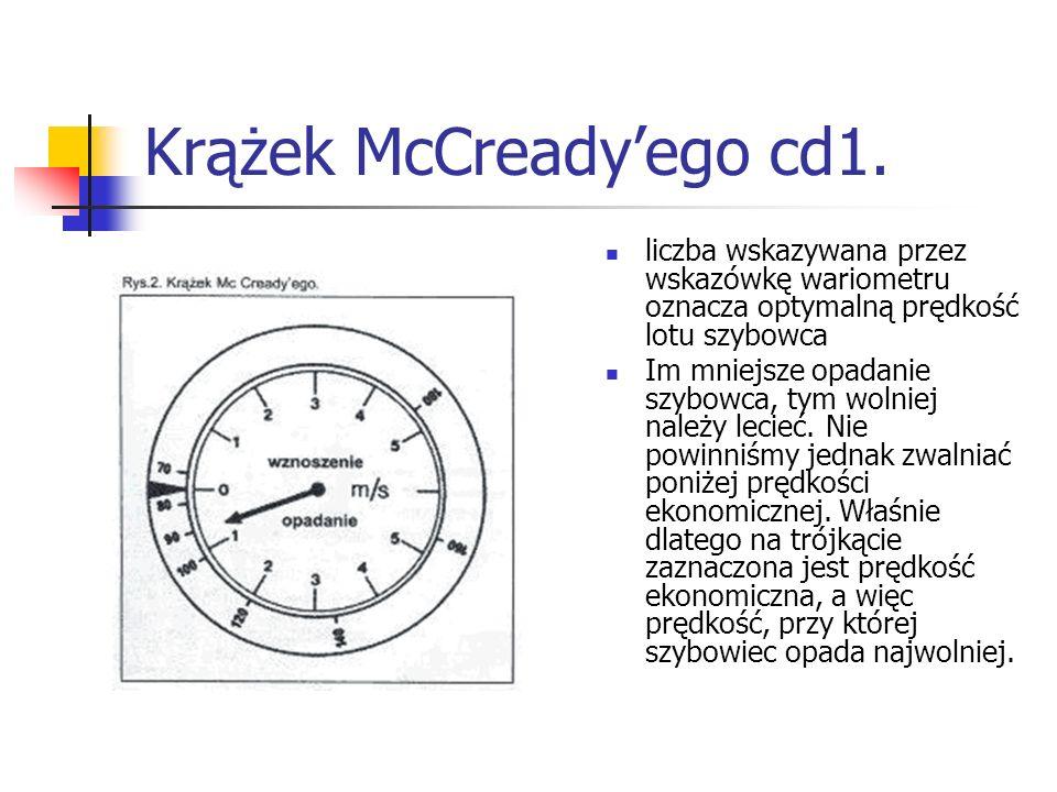 Krążek McCreadyego cd1. liczba wskazywana przez wskazówkę wariometru oznacza optymalną prędkość lotu szybowca Im mniejsze opadanie szybowca, tym wolni