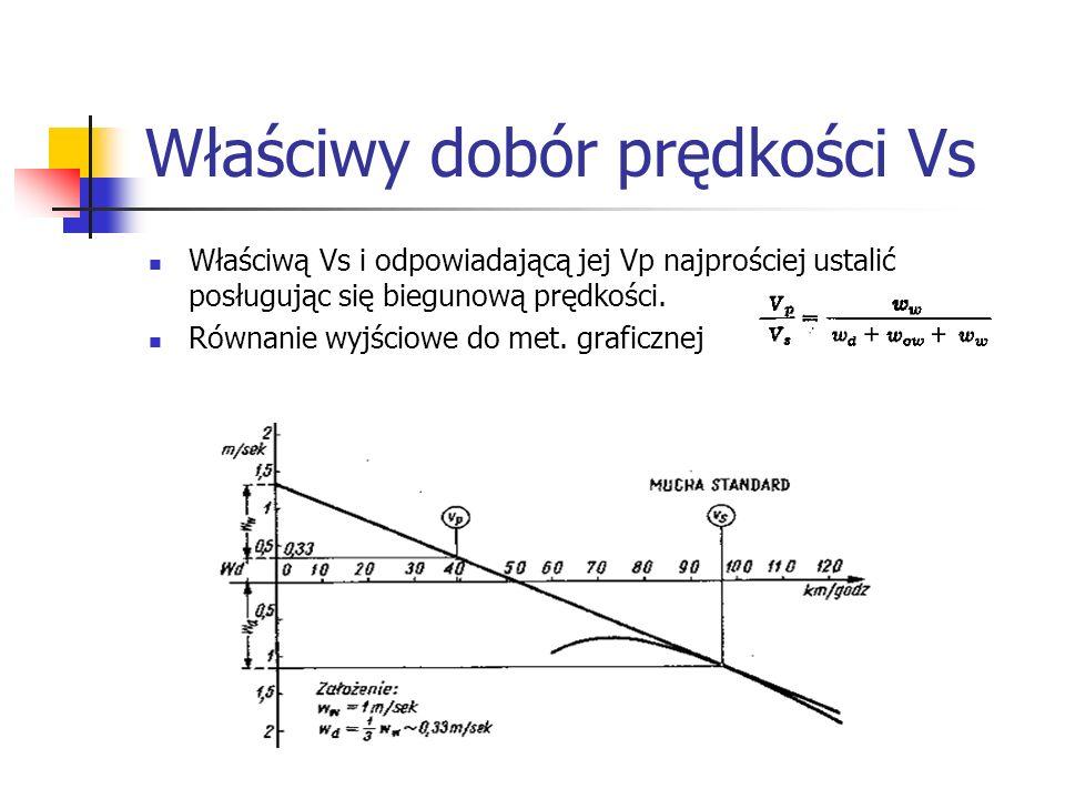 Właściwy dobór prędkości Vs Właściwą Vs i odpowiadającą jej Vp najprościej ustalić posługując się biegunową prędkości. Równanie wyjściowe do met. graf