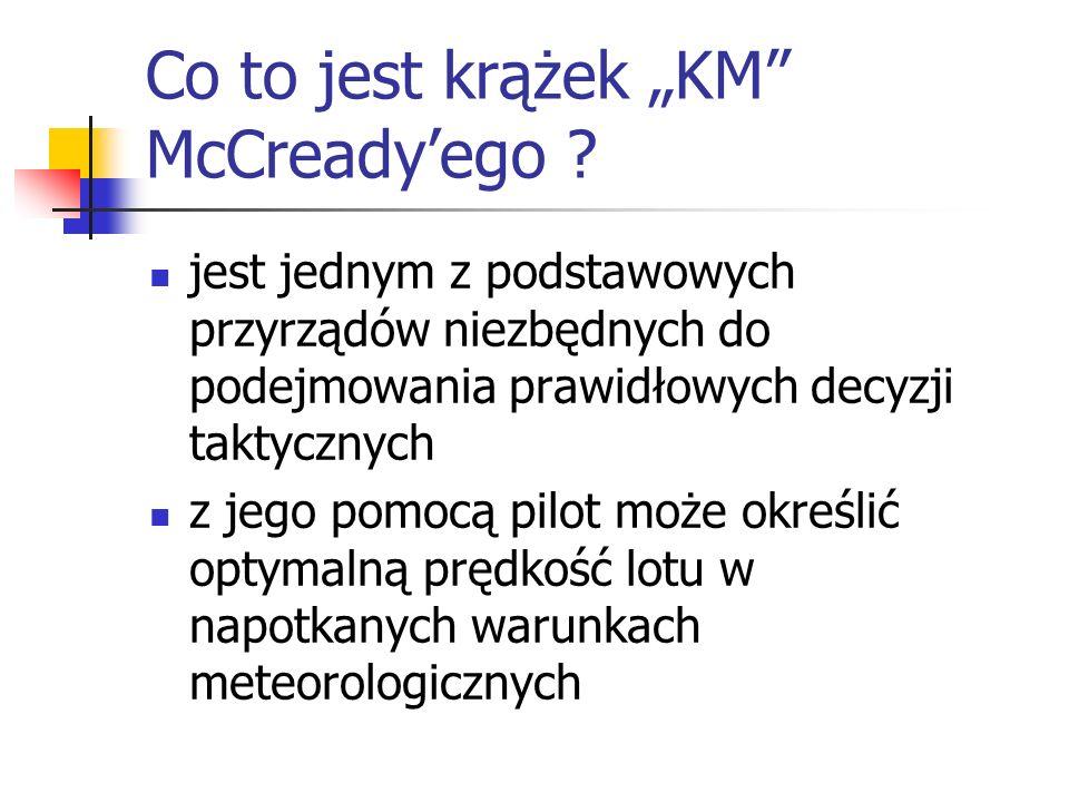 Co to jest krążek KM McCreadyego ? jest jednym z podstawowych przyrządów niezbędnych do podejmowania prawidłowych decyzji taktycznych z jego pomocą pi