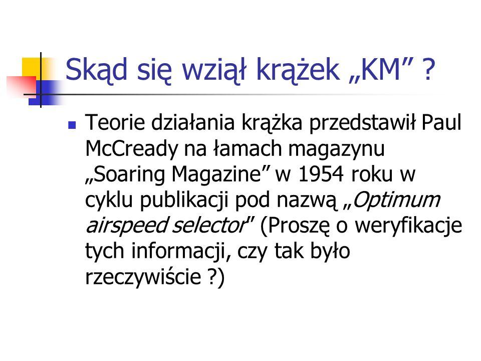 Skąd się wziął krążek KM ? Teorie działania krążka przedstawił Paul McCready na łamach magazynu Soaring Magazine w 1954 roku w cyklu publikacji pod na