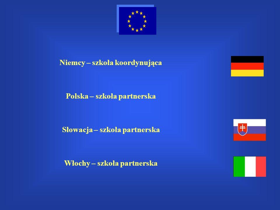 Niemcy – szkoła koordynująca Polska – szkoła partnerska Słowacja – szkoła partnerska Włochy – szkoła partnerska