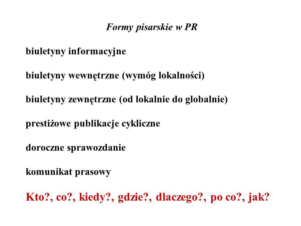 Formy pisarskie w PR biuletyny informacyjne biuletyny wewnętrzne (wymóg lokalności) biuletyny zewnętrzne (od lokalnie do globalnie) prestiżowe publikacje cykliczne doroczne sprawozdanie komunikat prasowy Kto , co , kiedy , gdzie , dlaczego , po co , jak