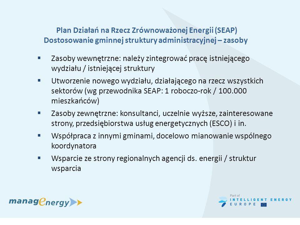 Plan Działań na Rzecz Zrównoważonej Energii (SEAP) Dostosowanie gminnej struktury administracyjnej – zasoby Zasoby wewnętrzne: należy zintegrować prac