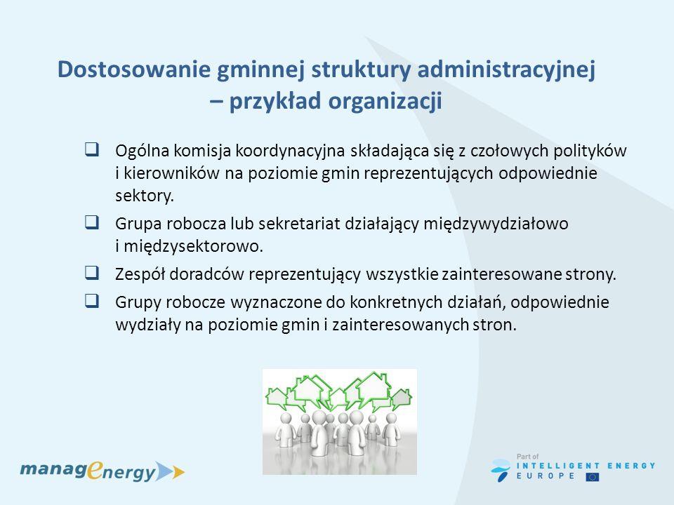 Dostosowanie gminnej struktury administracyjnej – przykład organizacji Ogólna komisja koordynacyjna składająca się z czołowych polityków i kierowników