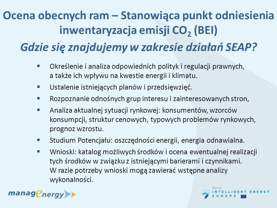Ocena obecnych ram – Stanowiąca punkt odniesienia inwentaryzacja emisji CO 2 (BEI) Gdzie się znajdujemy w zakresie działań SEAP? Określenie i analiza
