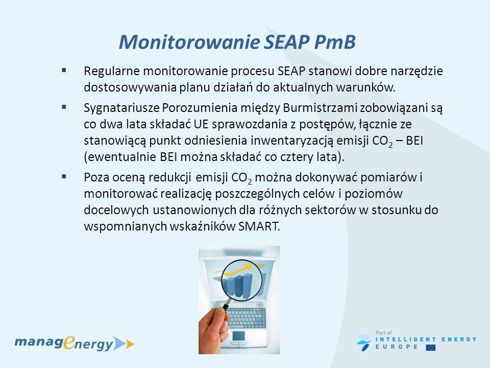 Monitorowanie SEAP PmB Regularne monitorowanie procesu SEAP stanowi dobre narzędzie dostosowywania planu działań do aktualnych warunków. Sygnatariusze