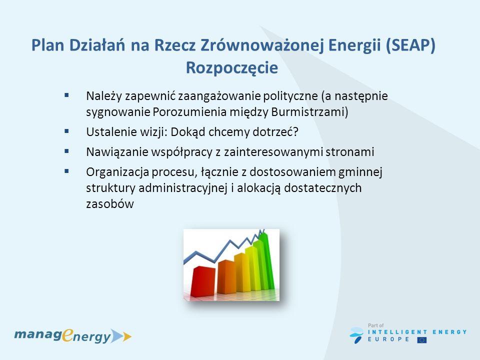 Plan Działań na Rzecz Zrównoważonej Energii (SEAP) Rozpoczęcie Należy zapewnić zaangażowanie polityczne (a następnie sygnowanie Porozumienia między Bu
