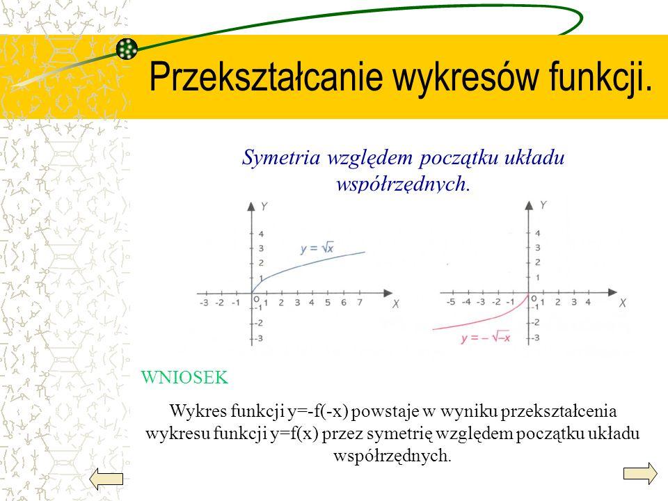 Przekształcanie wykresów funkcji. Symetria względem początku układu współrzędnych. WNIOSEK Wykres funkcji y=-f(-x) powstaje w wyniku przekształcenia w