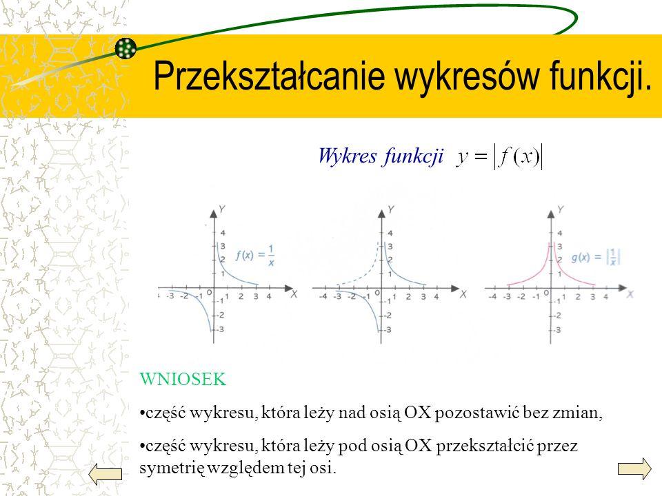 Przekształcanie wykresów funkcji. Wykres funkcji WNIOSEK część wykresu, która leży nad osią OX pozostawić bez zmian, część wykresu, która leży pod osi
