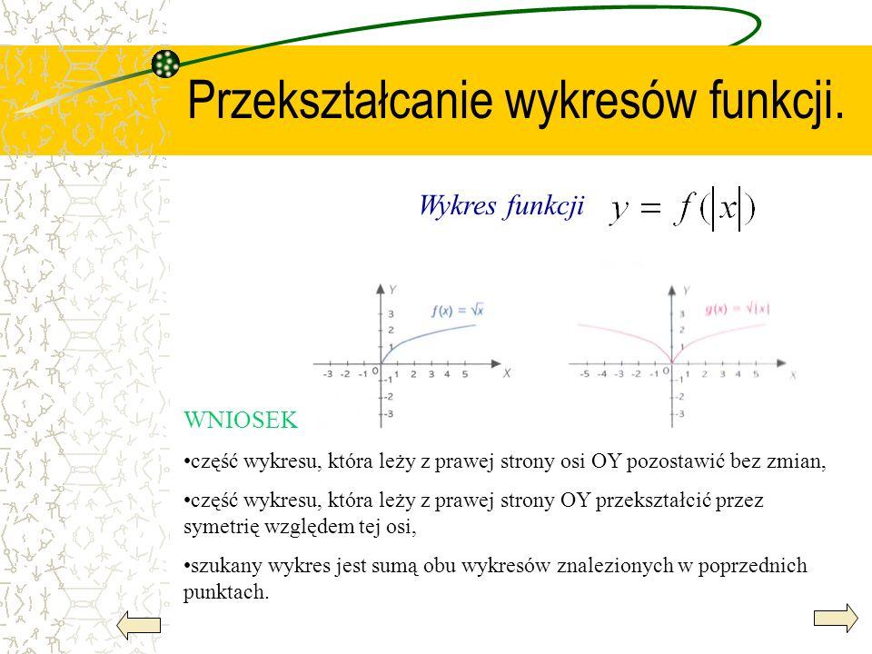 Przekształcanie wykresów funkcji. Wykres funkcji WNIOSEK część wykresu, która leży z prawej strony osi OY pozostawić bez zmian, część wykresu, która l