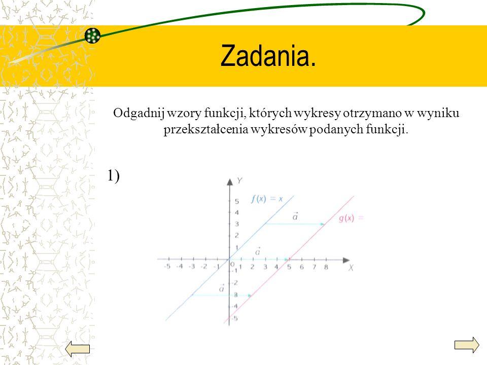 Zadania. Odgadnij wzory funkcji, których wykresy otrzymano w wyniku przekształcenia wykresów podanych funkcji. 1)