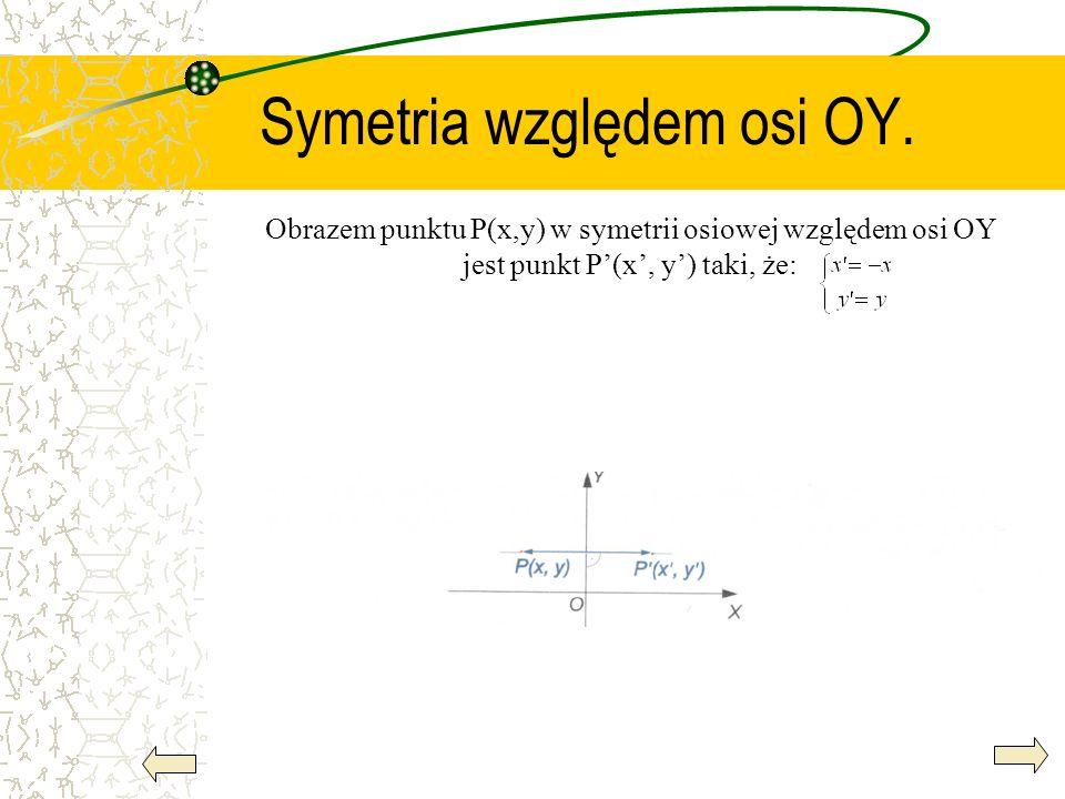 Symetria względem osi OY. Obrazem punktu P(x,y) w symetrii osiowej względem osi OY jest punkt P(x, y) taki, że: