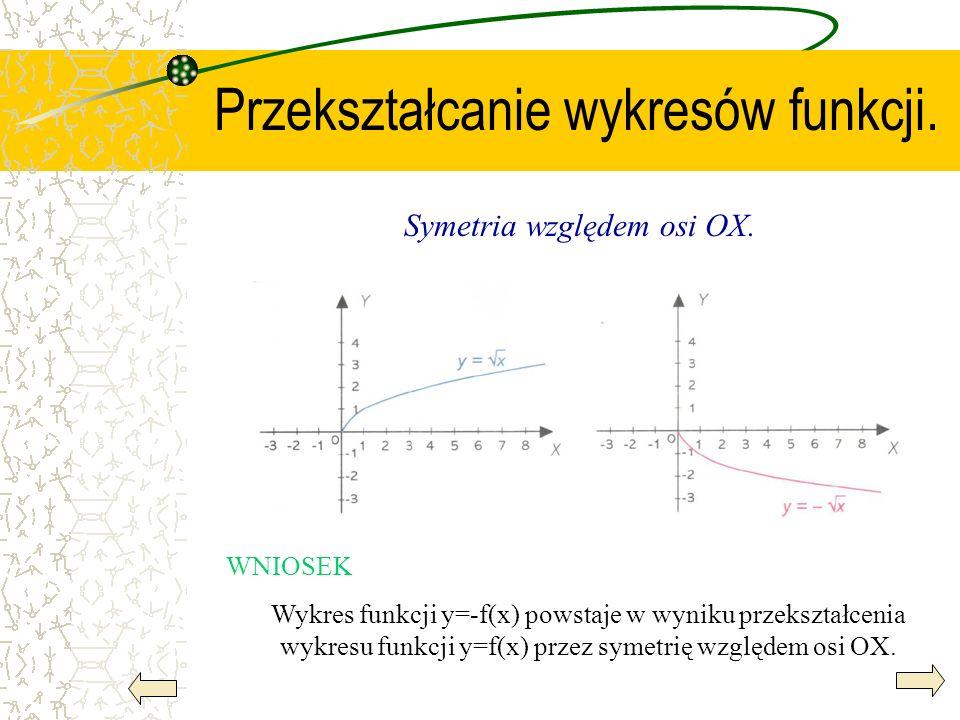 Przekształcanie wykresów funkcji. WNIOSEK Wykres funkcji y=-f(x) powstaje w wyniku przekształcenia wykresu funkcji y=f(x) przez symetrię względem osi