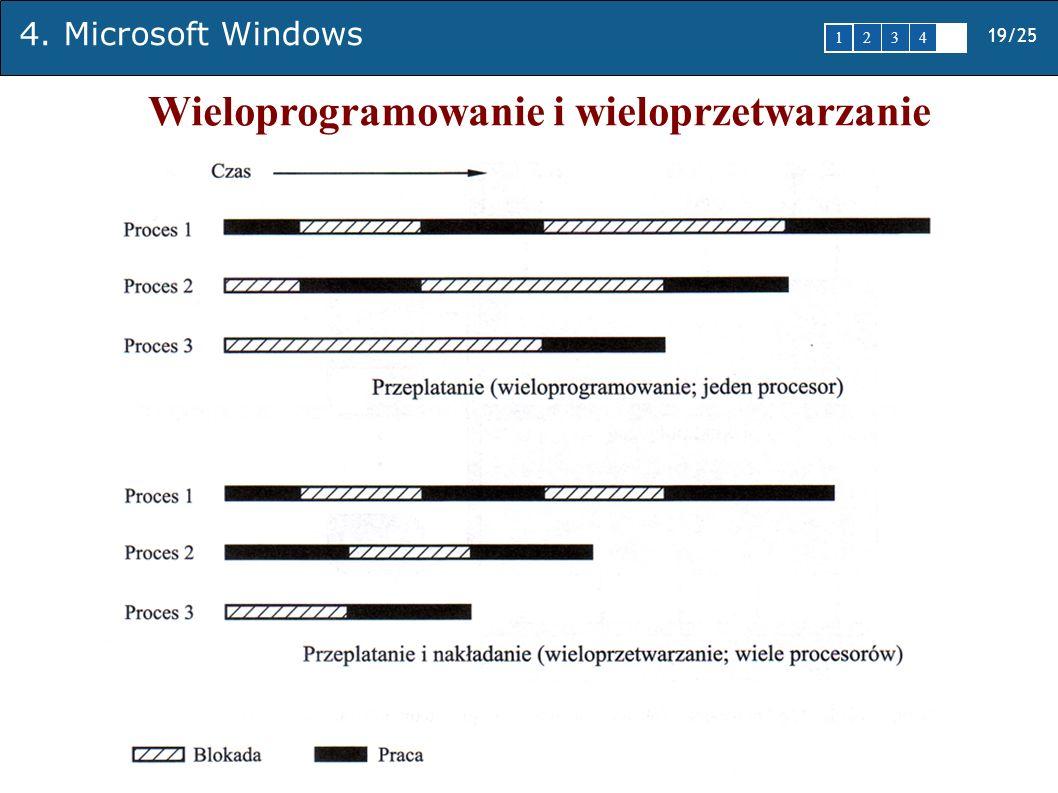 19/25 1 2345 4. Microsoft Windows Wieloprogramowanie i wieloprzetwarzanie