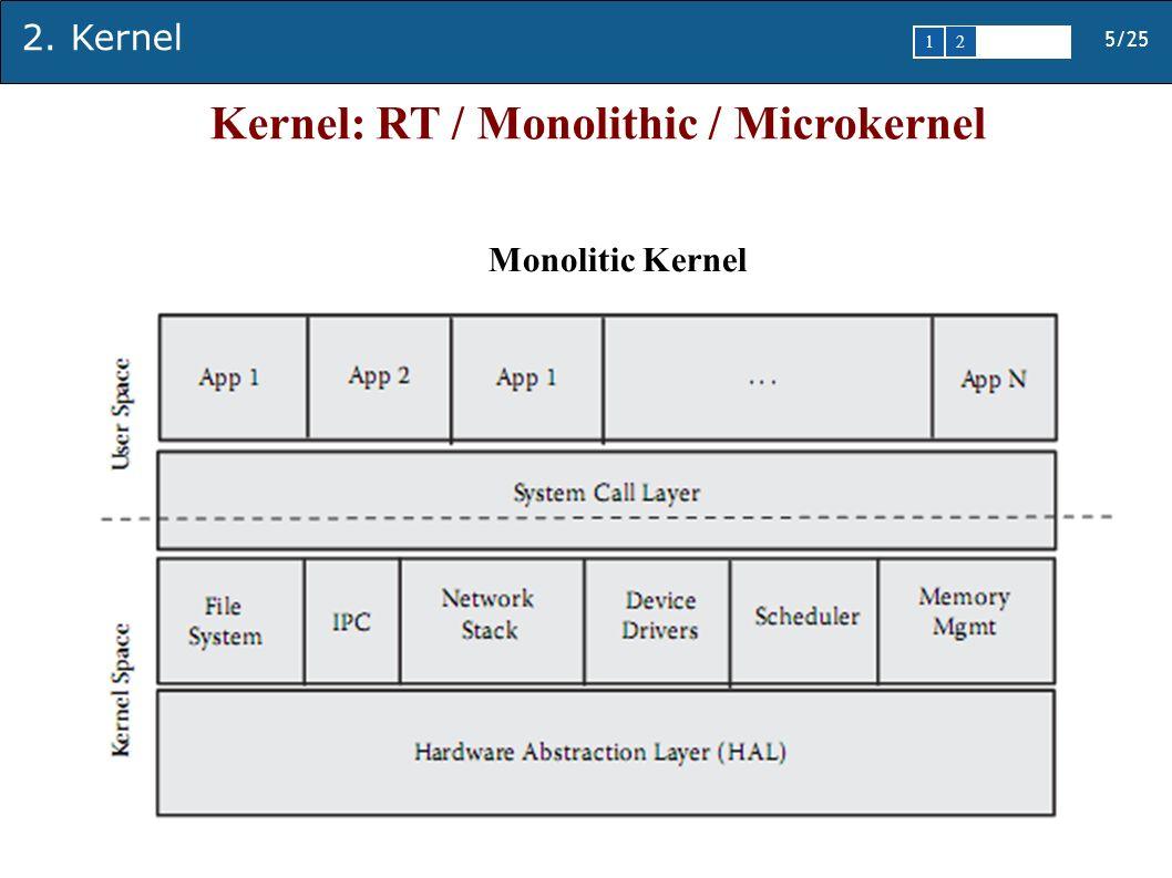 2. Kernel 5/25 1 2345 Monolitic Kernel Kernel: RT / Monolithic / Microkernel