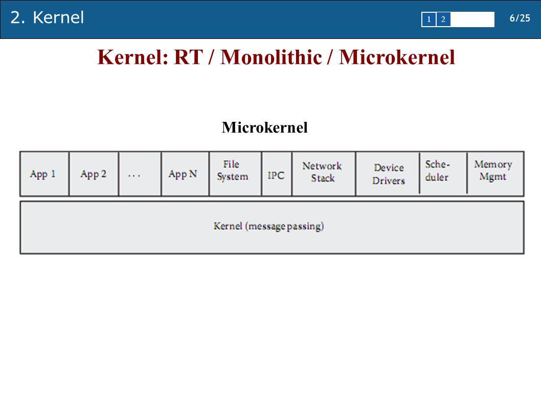2. Kernel 6/25 1 2345 Microkernel Kernel: RT / Monolithic / Microkernel