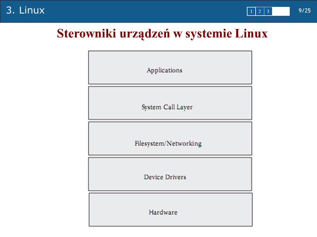 3. Linux 9/25 1 2345 Sterowniki urządzeń w systemie Linux