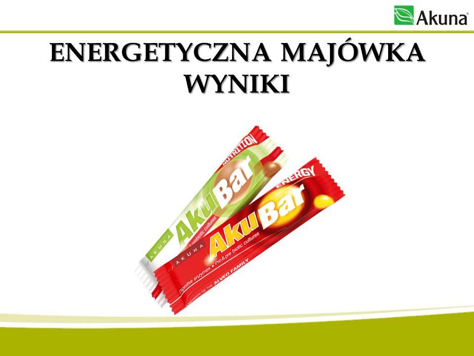 ENERGETYCZNA MAJÓWKA WYNIKI