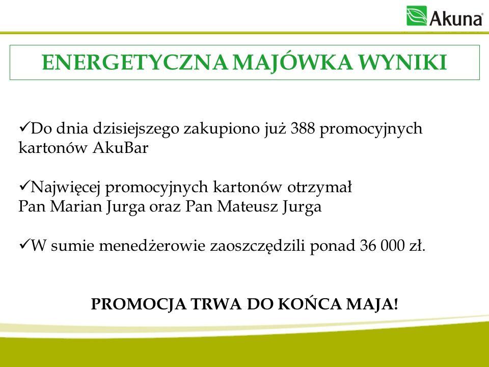 ENERGETYCZNA MAJÓWKA WYNIKI Do dnia dzisiejszego zakupiono już 388 promocyjnych kartonów AkuBar Najwięcej promocyjnych kartonów otrzymał Pan Marian Ju