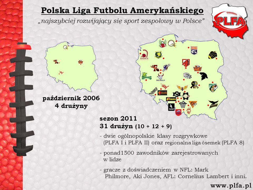 Polska Liga Futbolu Amerykańskiego październik 2006 4 drużyny sezon 2011 31 drużyn (10 + 12 + 9) - dwie ogólnopolskie klasy rozgrywkowe (PLFA I i PLFA