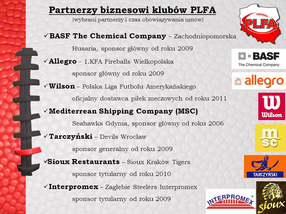 Partnerzy biznesowi klubów PLFA BASF The Chemical Company – Zachodniopomorska Husaria, sponsor główny od roku 2009 Allegro – 1.KFA Fireballs Wielkopol