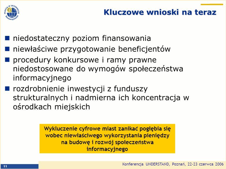 Konferencja UNDERSTAND, Poznań, 22-23 czerwca 2006 11 Kluczowe wnioski na teraz niedostateczny poziom finansowania niewłaściwe przygotowanie beneficjentów procedury konkursowe i ramy prawne niedostosowane do wymogów społeczeństwa informacyjnego rozdrobnienie inwestycji z funduszy strukturalnych i nadmierna ich koncentracja w ośrodkach miejskich Wykluczenie cyfrowe miast zanikać pogłębia się wobec niewłaściwego wykorzystania pieniędzy na budowę i rozwój społeczeństwa informacyjnego