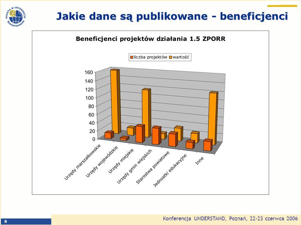 Konferencja UNDERSTAND, Poznań, 22-23 czerwca 2006 8 Jakie dane są publikowane - beneficjenci