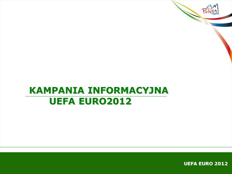 TRZY FUNKCJE PROMOCJI w związku z UEFA EURO 2012 - budowanie tożsamości narodowej Polaków - budowa wizerunku Polski zagranicą - kampanie produktowe UEFA EURO 2012