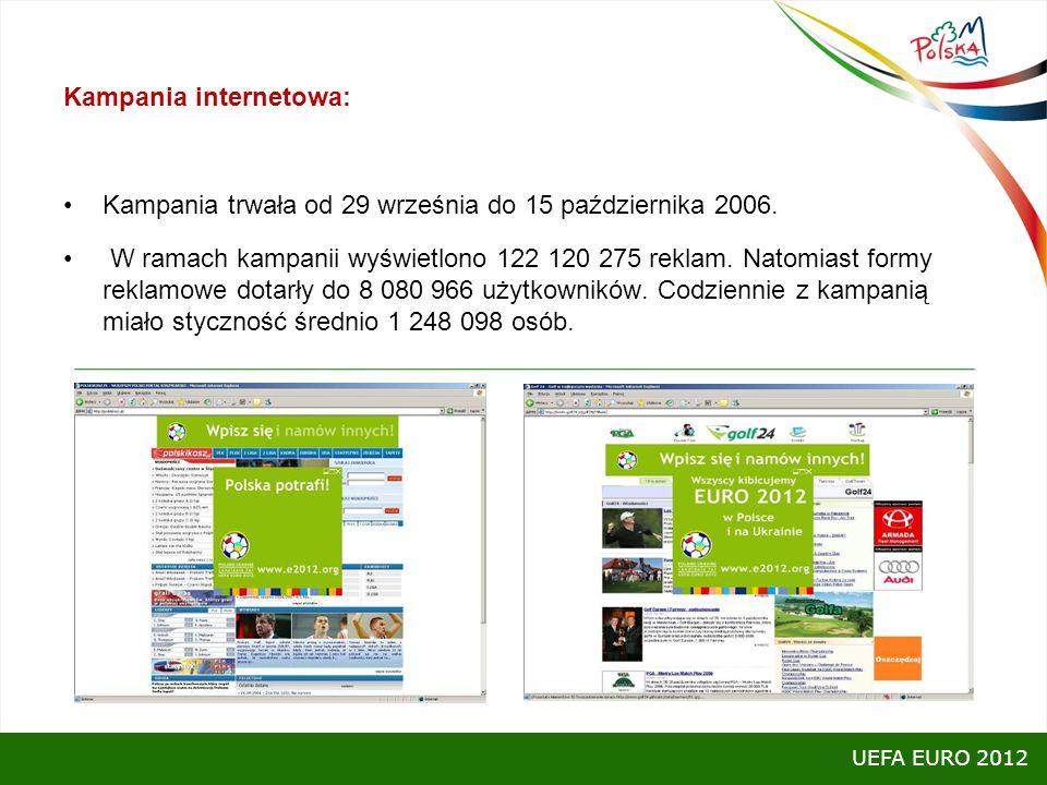 Kampania internetowa: Kampania trwała od 29 września do 15 października 2006. W ramach kampanii wyświetlono 122 120 275 reklam. Natomiast formy reklam
