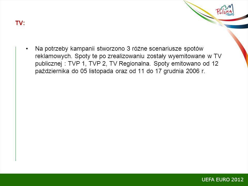 TV: Na potrzeby kampanii stworzono 3 różne scenariusze spotów reklamowych. Spoty te po zrealizowaniu zostały wyemitowane w TV publicznej : TVP 1, TVP