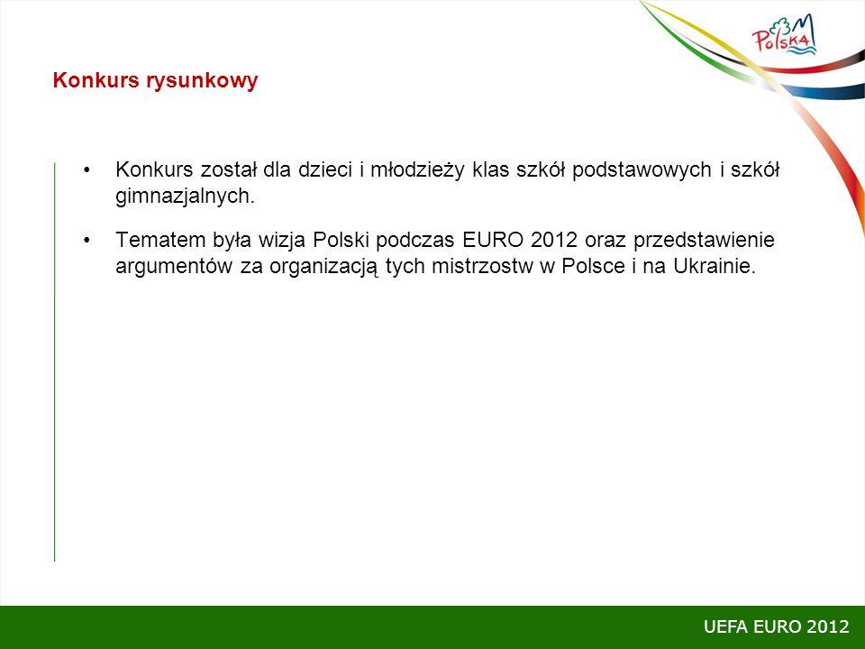 Konkurs rysunkowy Konkurs został dla dzieci i młodzieży klas szkół podstawowych i szkół gimnazjalnych. Tematem była wizja Polski podczas EURO 2012 ora