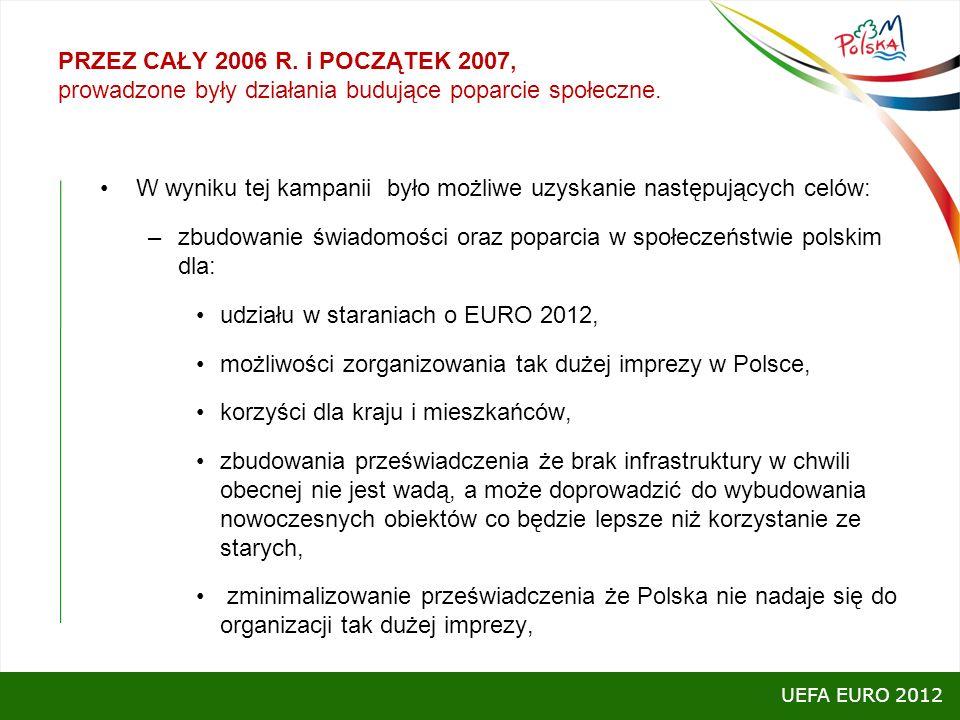 Kampania informacyjna EURO 2012 Założenia ogólne: Kampania informacyjna skierowana była do szerokiego grona odbiorców.