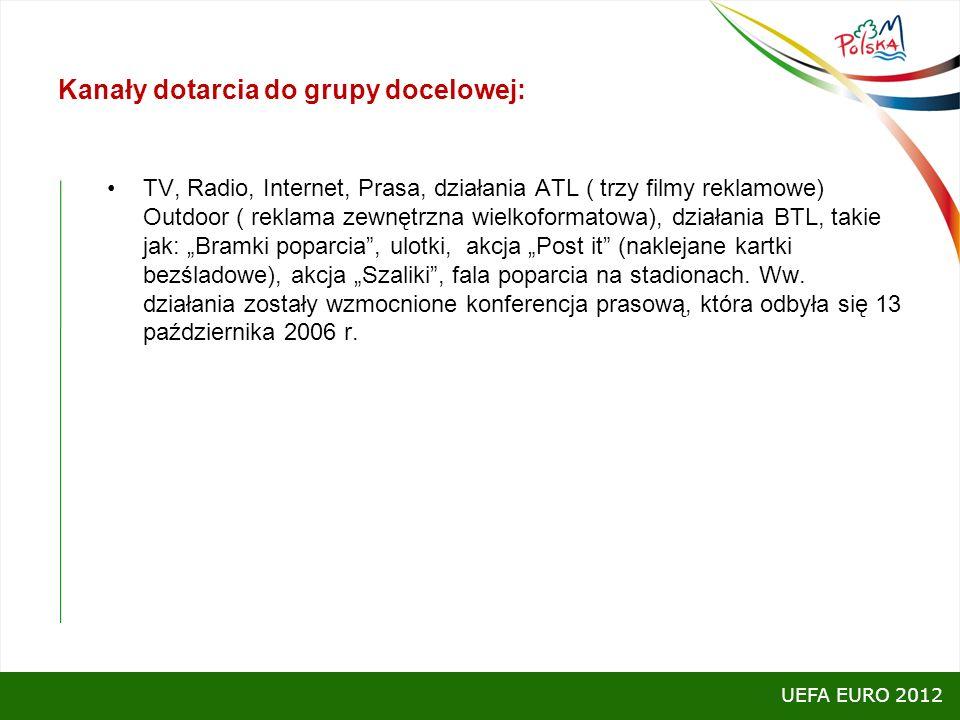 Kanały dotarcia do grupy docelowej: TV, Radio, Internet, Prasa, działania ATL ( trzy filmy reklamowe) Outdoor ( reklama zewnętrzna wielkoformatowa), d
