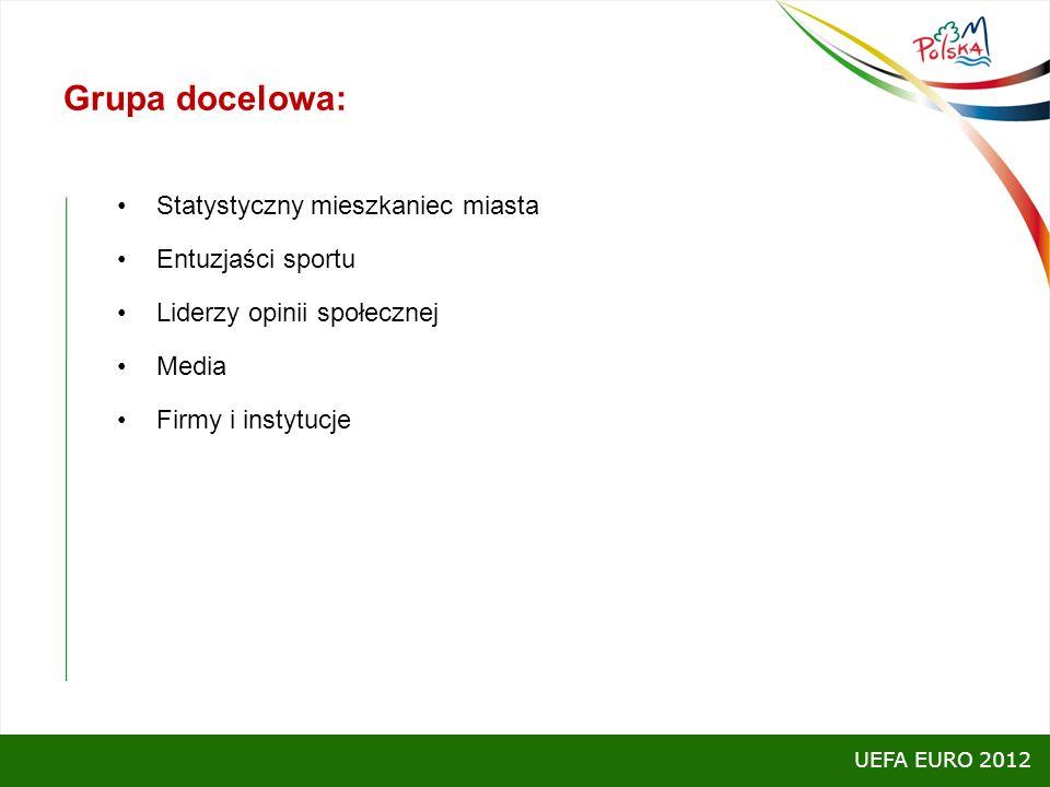 Oś kreatywna: Wszyscy Kibicujemy Euro 2012!.