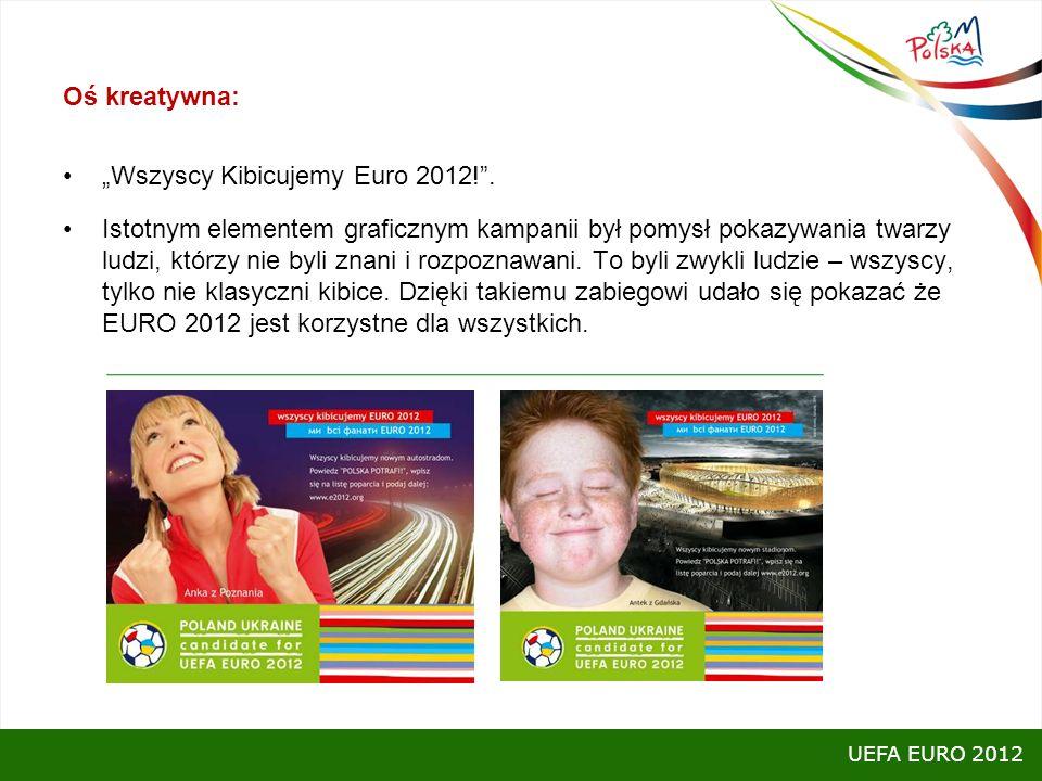 Oś kreatywna: Wszyscy Kibicujemy Euro 2012!. Istotnym elementem graficznym kampanii był pomysł pokazywania twarzy ludzi, którzy nie byli znani i rozpo