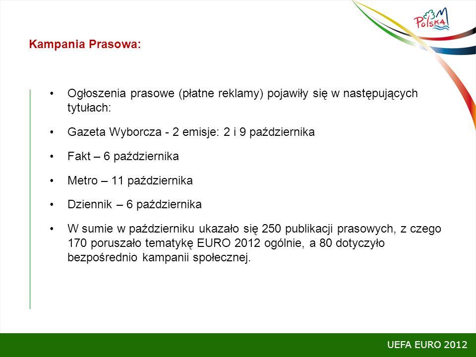 Kampania Prasowa: Ogłoszenia prasowe (płatne reklamy) pojawiły się w następujących tytułach: Gazeta Wyborcza - 2 emisje: 2 i 9 października Fakt – 6 p