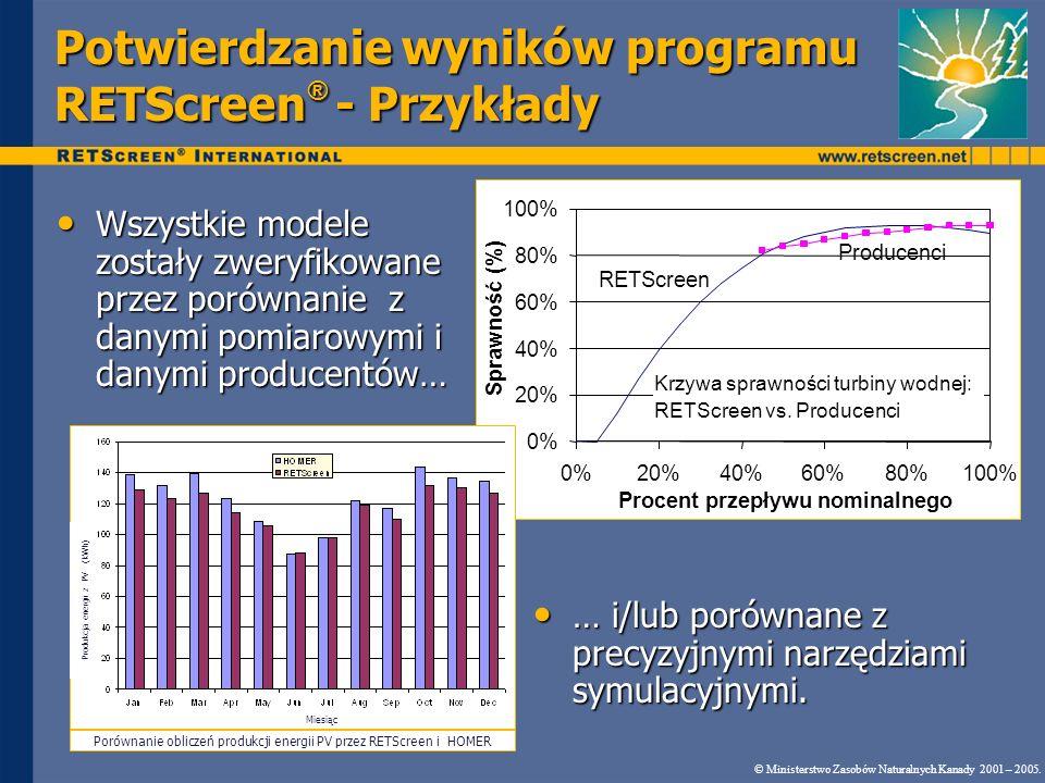 Potwierdzanie wyników programu RETScreen ® - Przykłady Wszystkie modele zostały zweryfikowane przez porównanie z danymi pomiarowymi i danymi producent