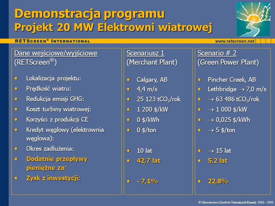 Demonstracja programu Projekt 20 MW Elektrowni wiatrowej Dane wejściowe/wyjściowe (RETScreen ® ) Lokalizacja projektu: Lokalizacja projektu: Prędkość