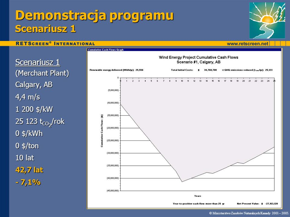 Demonstracja programu Scenariusz 1 Scenariusz 1 (Merchant Plant) Calgary, AB 4,4 m/s 1 200 $/kW 25 123 t CO 2 /rok 0 $/kWh 0 $/ton 10 lat 42,7 lat - 7