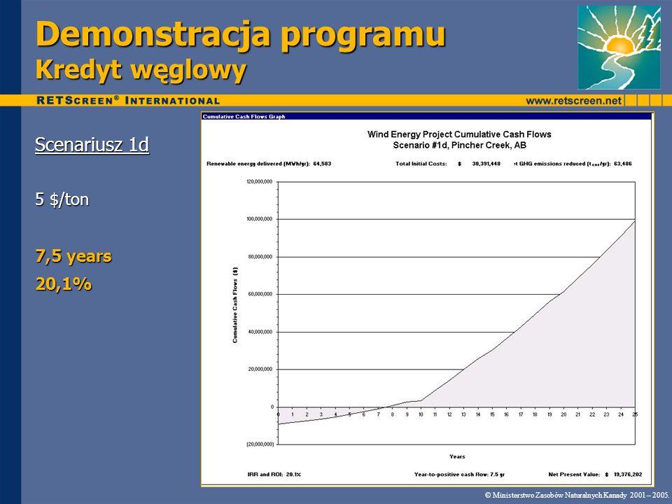 Demonstracja programu Kredyt węglowy Scenariusz 1d 5 $/ton 7,5 years 20,1% © Ministerstwo Zasobów Naturalnych Kanady 2001 – 2005.