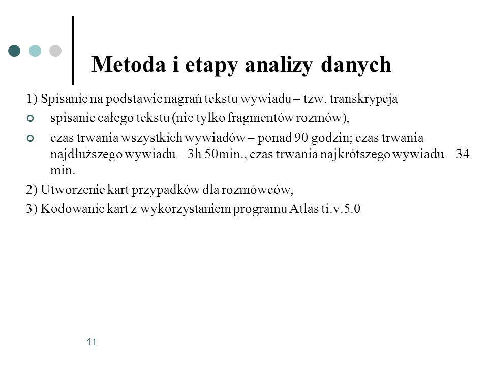 11 Metoda i etapy analizy danych 1) Spisanie na podstawie nagrań tekstu wywiadu – tzw. transkrypcja spisanie całego tekstu (nie tylko fragmentów rozmó