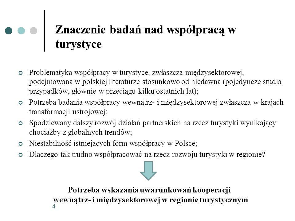 4 Znaczenie badań nad współpracą w turystyce Problematyka współpracy w turystyce, zwłaszcza międzysektorowej, podejmowana w polskiej literaturze stosu