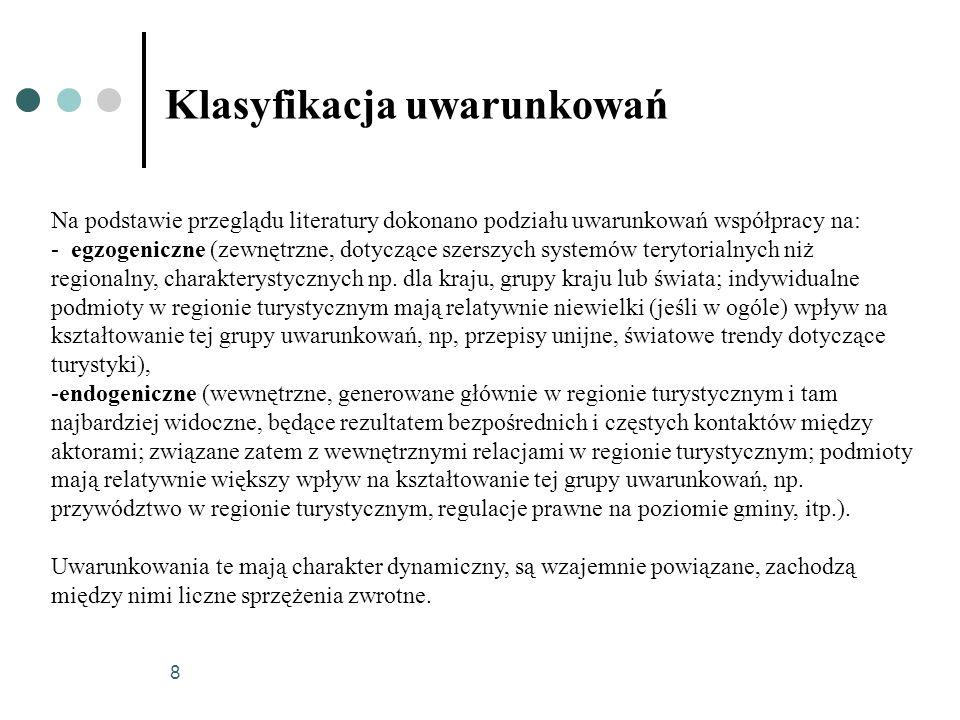 19 DEMOGRAFICZNE Egzogeniczne - wzrost w Polsce odsetka ludzi lepiej wykształconych; - starzenie się społeczeństwa polskiego; Endogeniczne - pochodzenie z gminy/regionu w którym ma miejsce współpraca; - dłuższy czas zamieszkiwania w gminie/regionie; - przebywanie na co dzień w gminie/regionie; - wyższy poziom wykształcenia danego podmiotu, zwłaszcza w połączeniu z młodym wiekiem; - zbliżony wiek partnerów; - takie samo wyznanie; - pochodzenie z gminy/regionu, w którym ma miejsce współpraca; - dłuższy czas zamieszkiwania w gminie/regionie; - przebywanie na co dzień w gminie/regionie; - niższy poziom wykształcenia podmiotu, zwłaszcza w połączeniu ze starszym wiekiem; - zróżnicowany wiek partnerów; - odmienne wyznanie; Źródło: opracowanie własne CZYNNIKI UŁATWIAJĄCE WSPÓŁPRACĘ CZYNNIKI UTRUDNIAJĄCE WSPÓŁPRACĘ (BARIERY)
