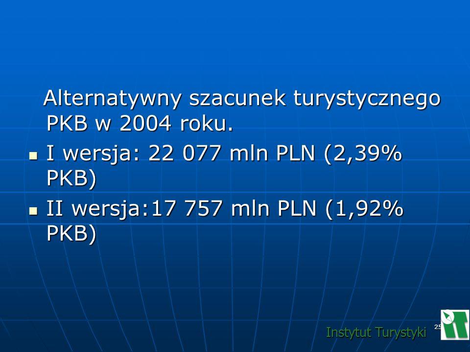 25 Alternatywny szacunek turystycznego PKB w 2004 roku. Alternatywny szacunek turystycznego PKB w 2004 roku. I wersja: 22 077 mln PLN (2,39% PKB) I we