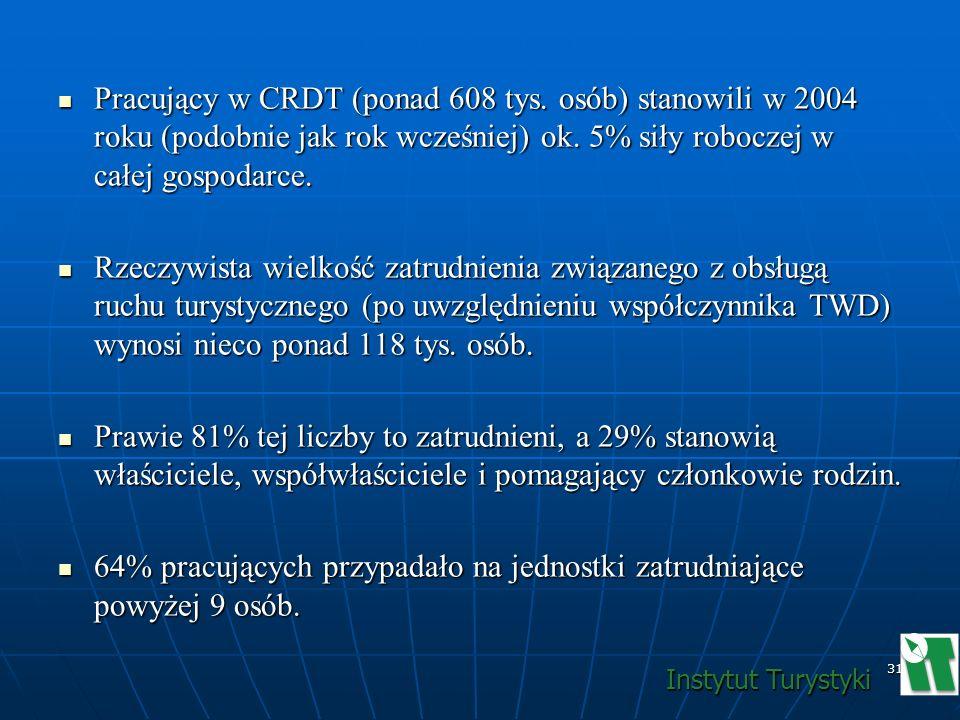 31 Pracujący w CRDT (ponad 608 tys. osób) stanowili w 2004 roku (podobnie jak rok wcześniej) ok. 5% siły roboczej w całej gospodarce. Pracujący w CRDT