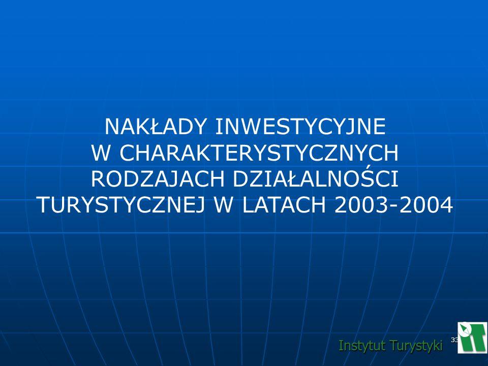 33 NAKŁADY INWESTYCYJNE W CHARAKTERYSTYCZNYCH RODZAJACH DZIAŁALNOŚCI TURYSTYCZNEJ W LATACH 2003-2004 Instytut Turystyki