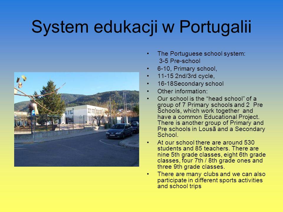 PROJEKT 2 – Etwinning – a Key to Europe Szkoła partnerska: Escola Basica 2,3 da Lousa, Portugalia Czas trwania projektu: 6 miesięcy Wykonywane zadania